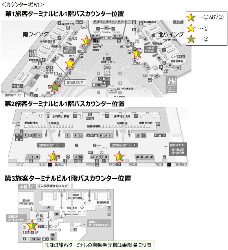 成田空港『バス乗車券売場』の位置