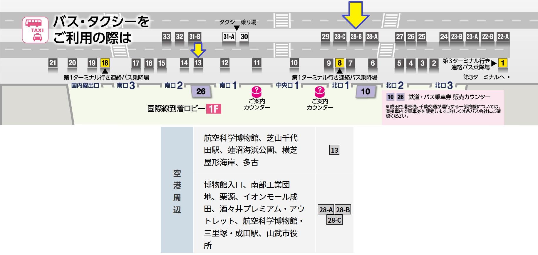 第2ターミナルの一般路線バス乗り場は【28番】【13番】