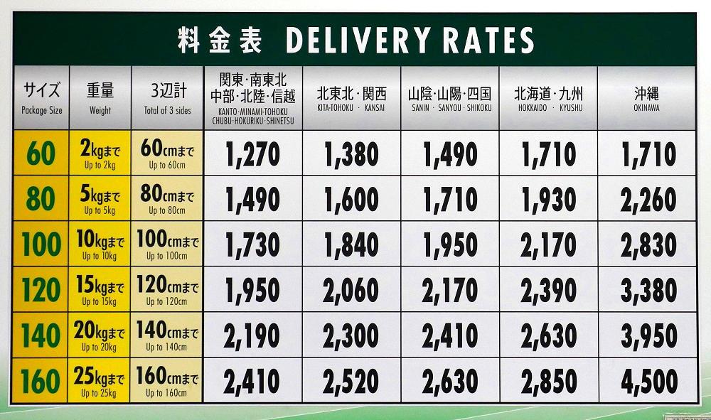 成田空港発:ヤマト運輸「宅配便」の料金表