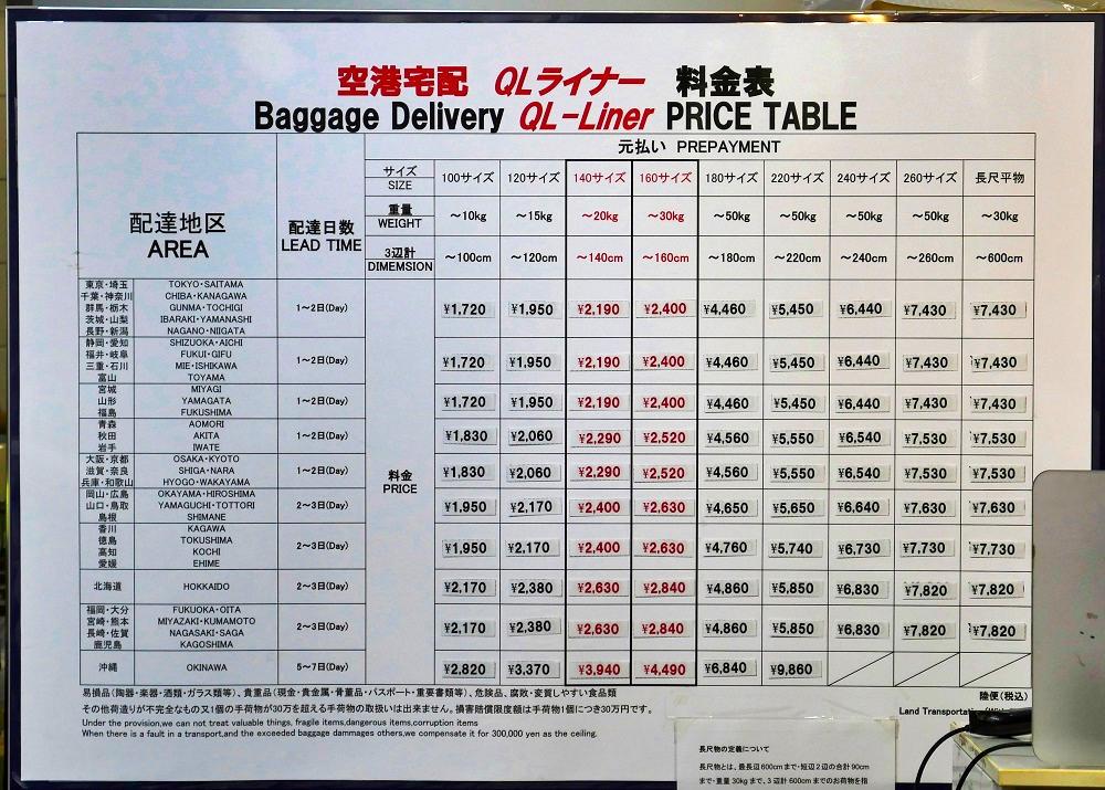 成田空港発:「QLライナー」の料金表