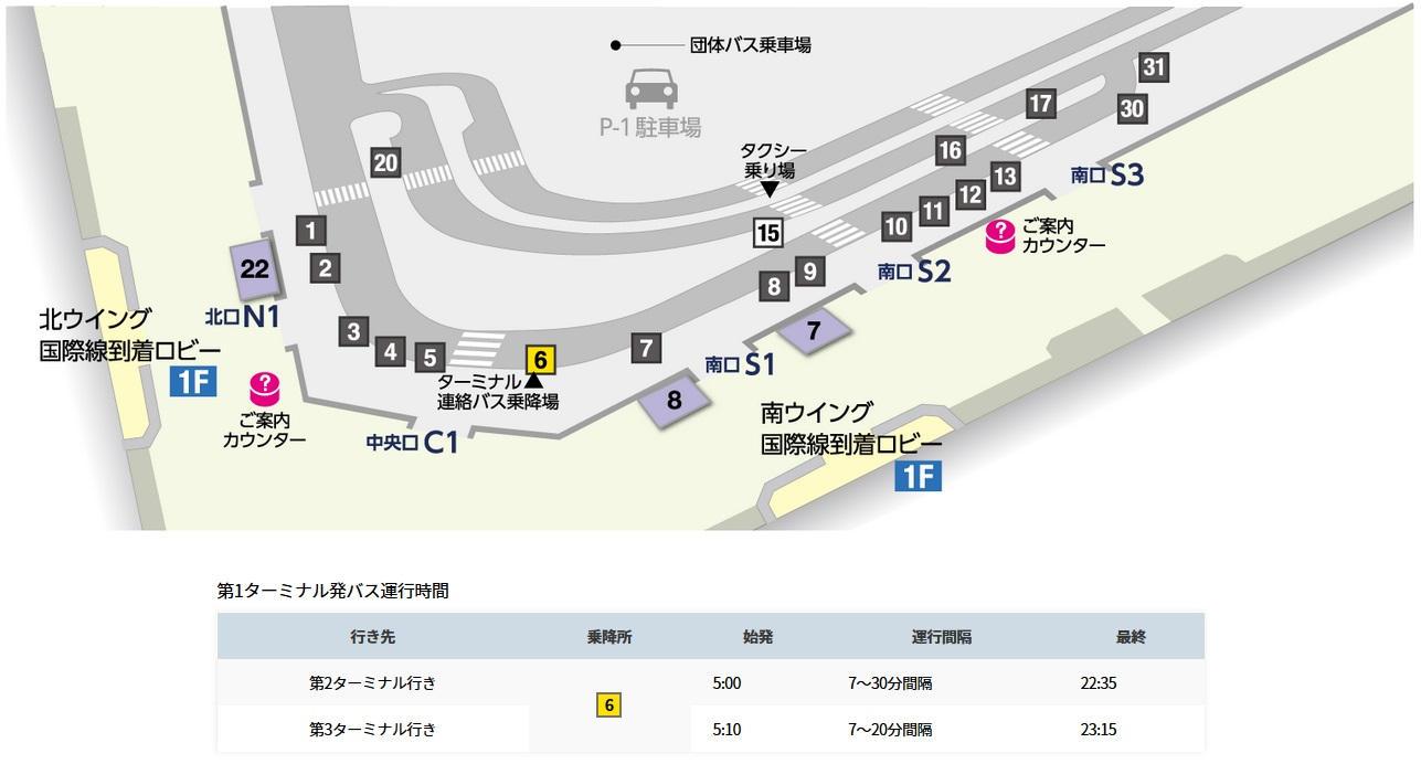 成田空港の無料シャトルバス第1ターミナルの停留所