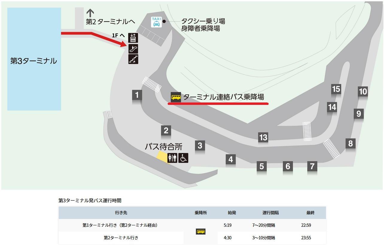 成田空港の無料シャトルバス第3ターミナルの停留所