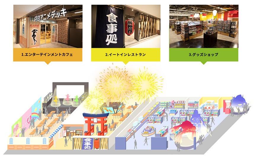 成田アニメデッキの店舗構成